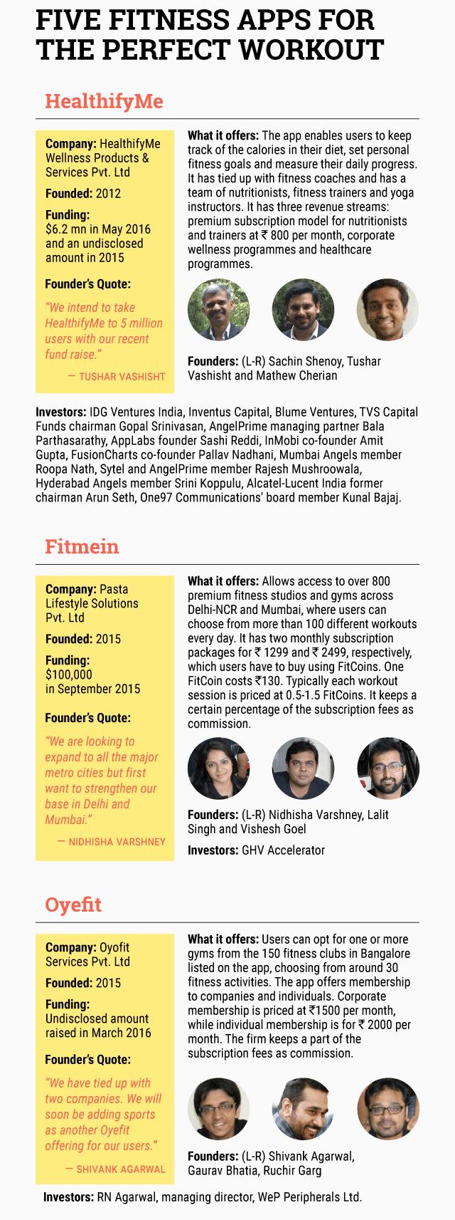 fitness-startup-1-(1)