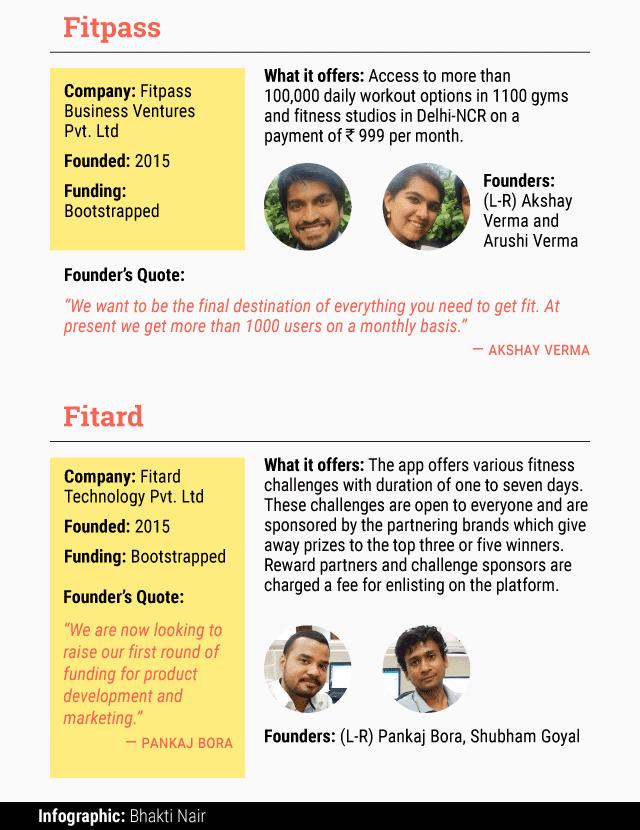 fitness-startup-2-(1)