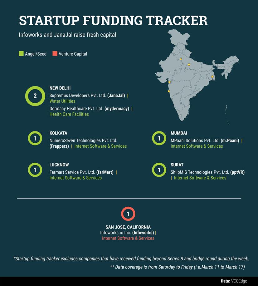startup-data-(1)