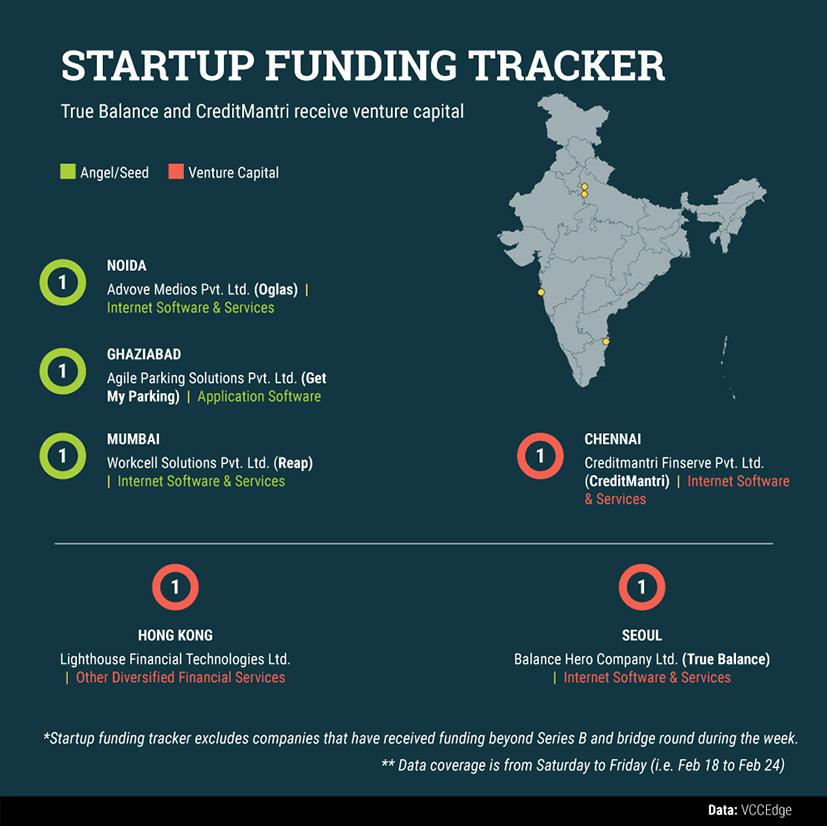 startup-data