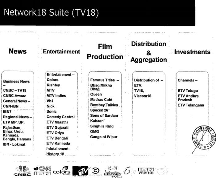 VCCircle_Network18_chart1