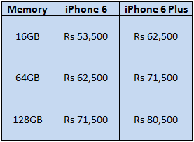 Apple iPhone 6 & iPhone 6 Plus launching in India on Oct 17