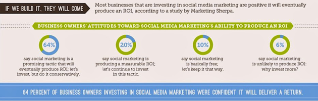 VCCircle_MarketingSurveyonOnline