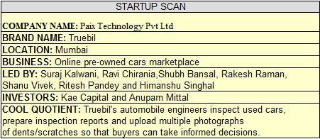 Startups_Scan_Truebil