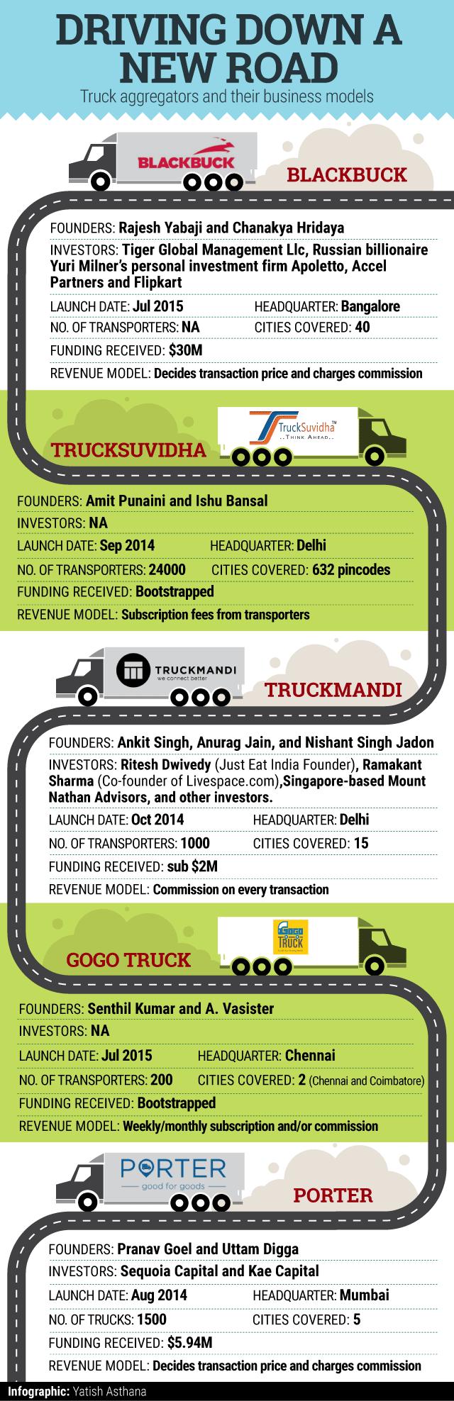 graphic-truck2