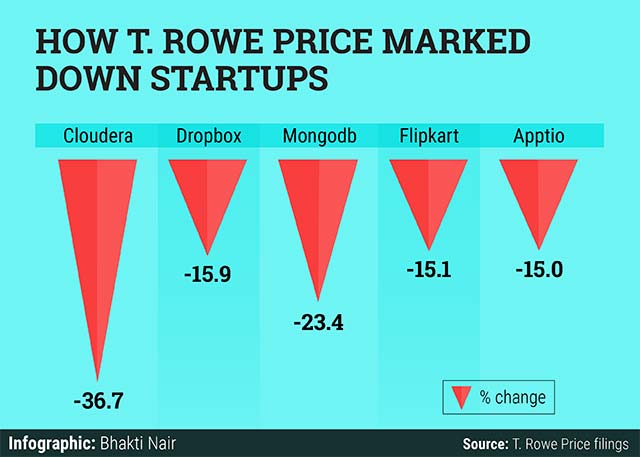 How-T-Rowe-1