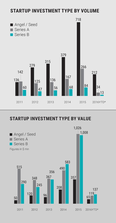 startup-stroy