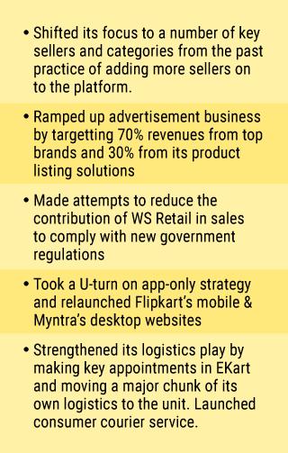 Flipkart-timeline-points