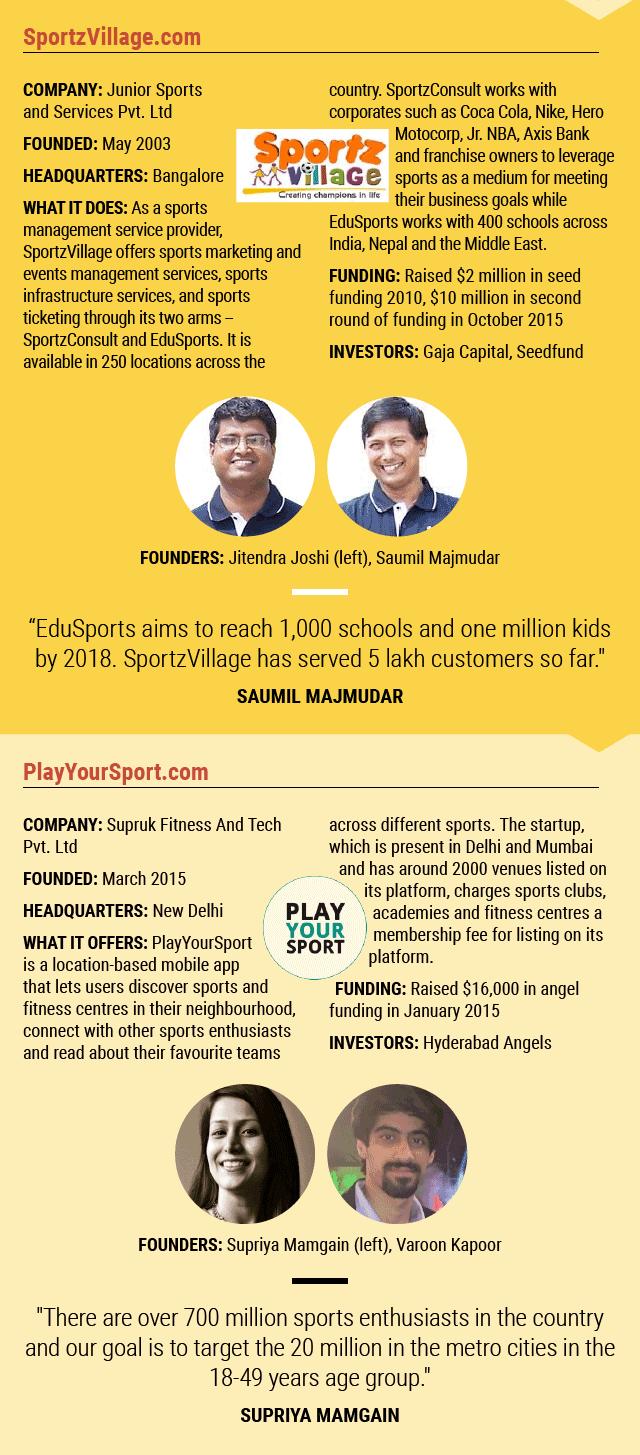 sports-startups-02