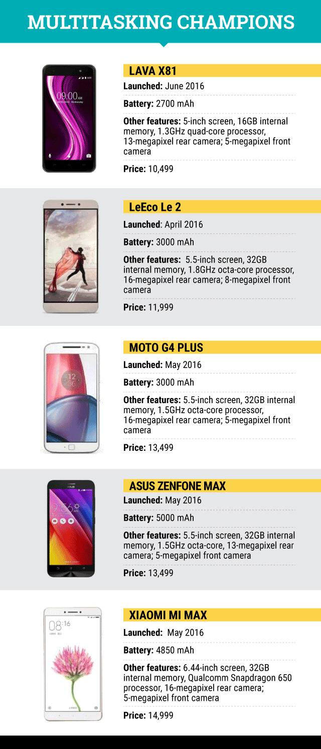 g-phone-listicle1