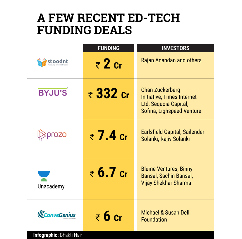 A-few-recent-ed-tech-funding-deals-(1)