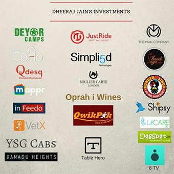 Dheeraj Jain Investment