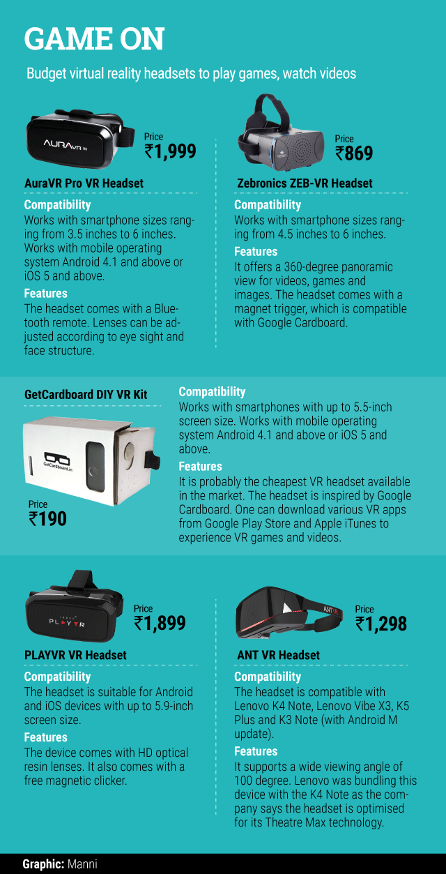 Five VR headsets you can buy for less than Rs 2,000