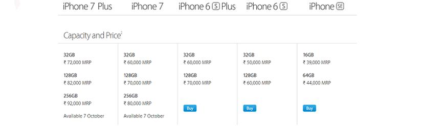 iphone7_pricing