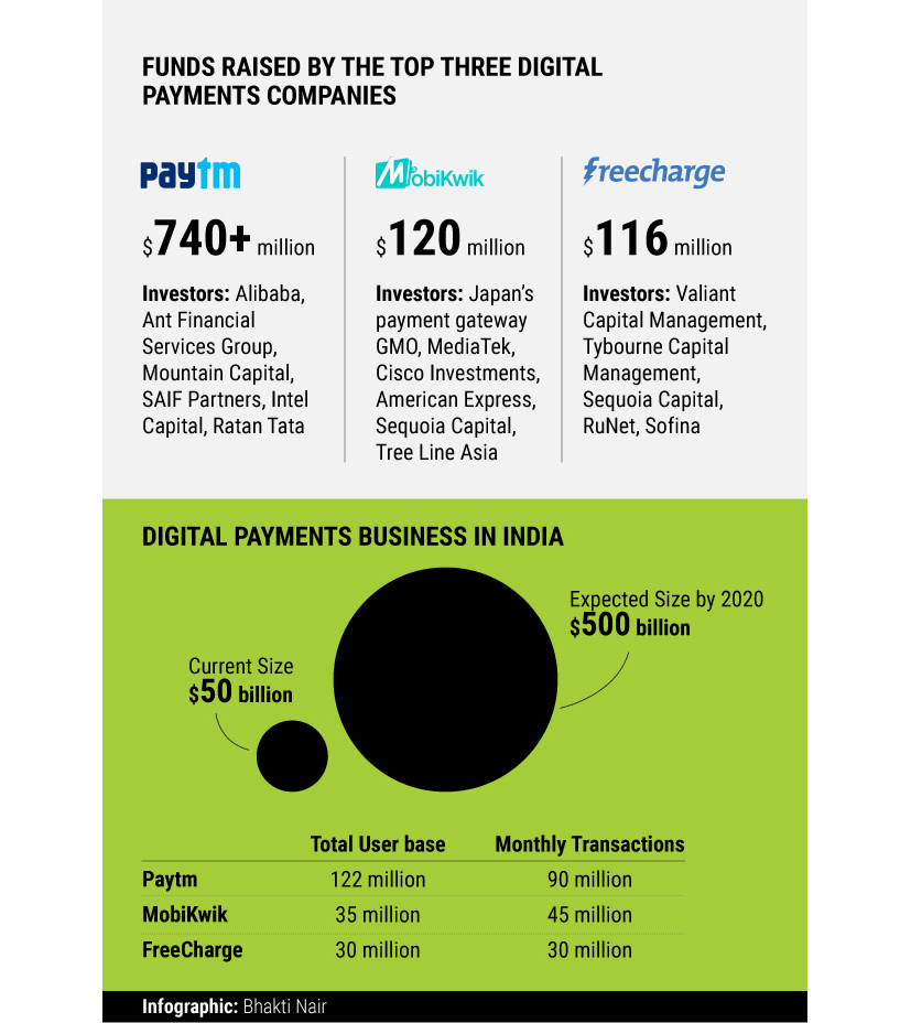digital-payments-companies