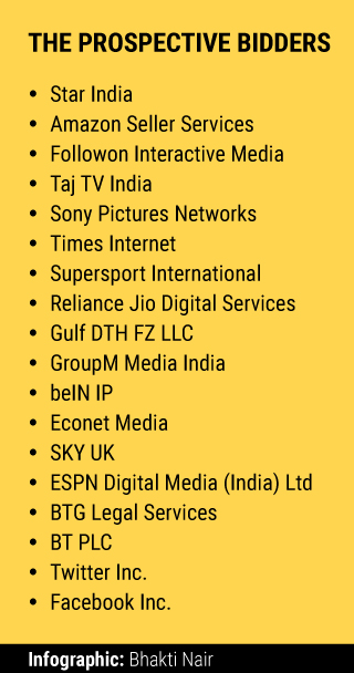IPL-media-rights
