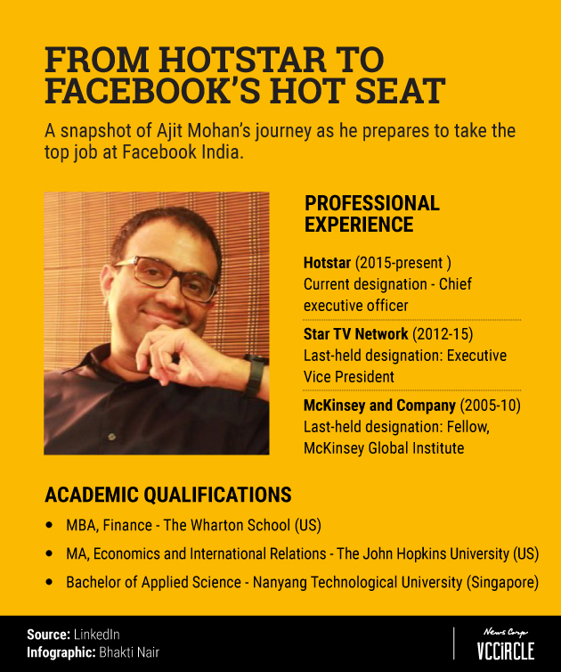 After building Hotstar, Ajit Mohan will now have to rebuild Facebook