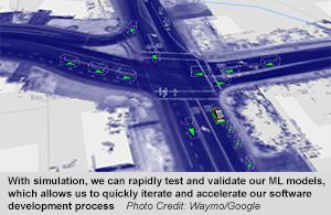 How Google's Waymo is using AI for autonomous driving
