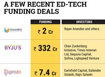 Exclusive: Bijlipay founder Pavan Kachibhatla launches ed-tech venture Meritlane