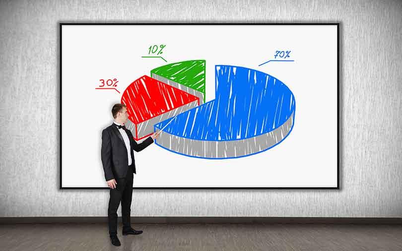 Stock market analytics platform Trendlyne to get IIFL's backing